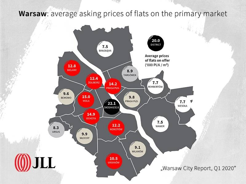 Apartments pricing in Warsaw, prices in Warsaw's districts, apartments for sale, residential report, Warsaw City Report